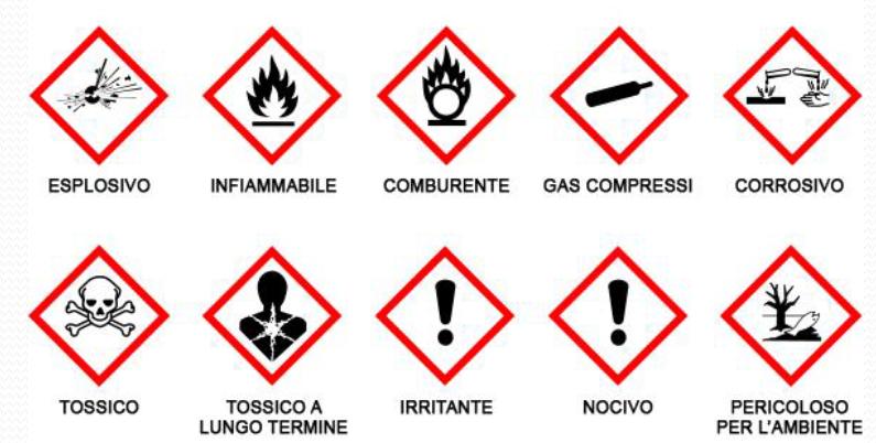 In deroga al comma 2, le sostanze e le miscele possono, prima del 17 ottobre 2020, essere classificate, etichettate e imballate in conformità del nuovo regolamento