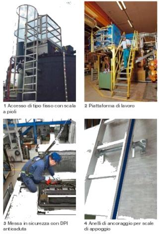 Durante i lavori di manutenzione o di montaggio nella produzione, ad esempio su grandi impianti, macchine utensili, sili o veicoli, capita spesso di dover raggiungere delle postazioni di lavoro sopraelevate. Per questo motivo è necessario garantire accessi sicuri a queste postazioni