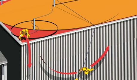 Progettare i dispositivi di ancoraggio sui tetti